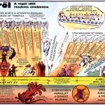A Jelenések könyvének eseményei