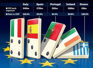 eu-dominos-irish-bailout