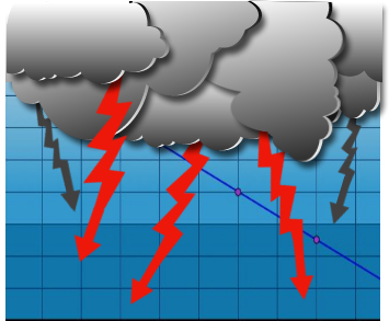 A közelgő pénzügyi vihar 22 előjele