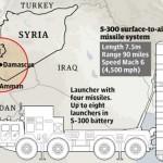 A közel-keleten soha nem használt fegyvereket kap Szíria Oroszországtól