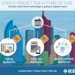 ieee-ces-whats-next-future-home-610