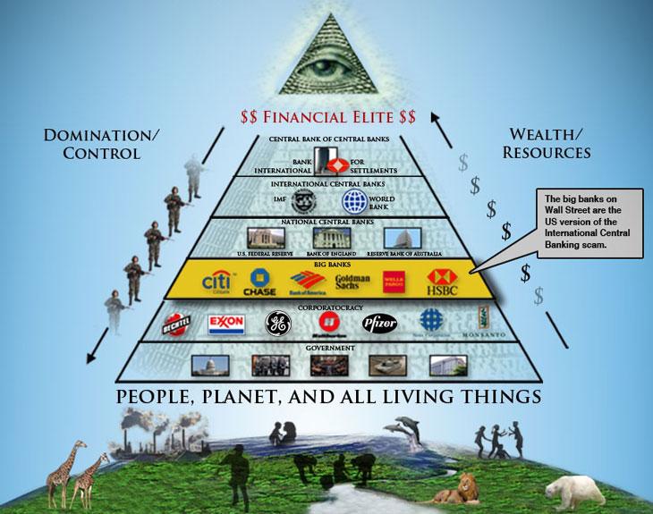 pyramid-of-power